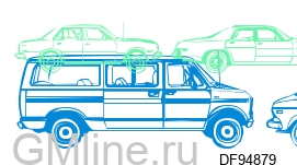 Chevrolet (Шевроле) DF94879 Блокиратор КПП Defend-Lock Captiva